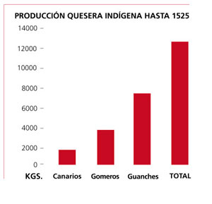 produccion-quesera-1525-2907-1